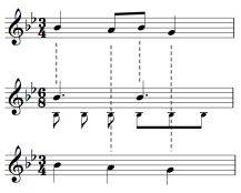 Carol of the Bells Hemiola Motif_0001